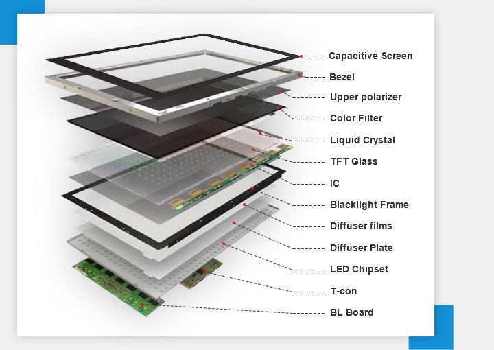 tft lcd features